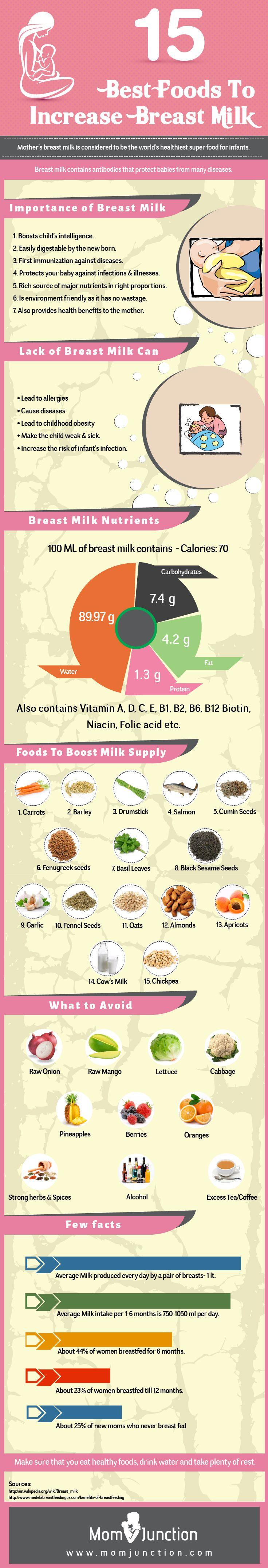 25 Best Foods To Increase Breast Milk-4503