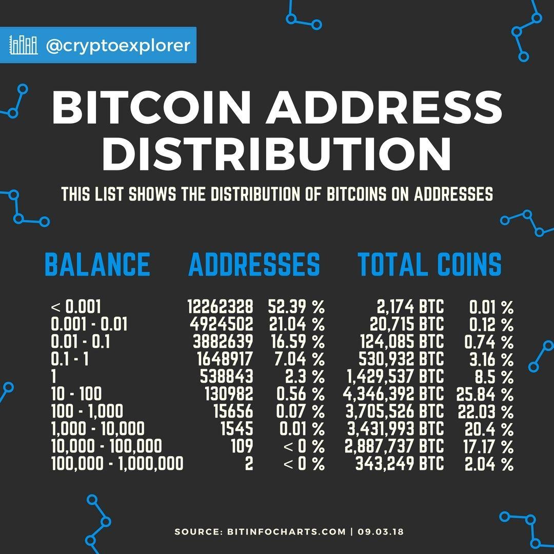 btc digital currency