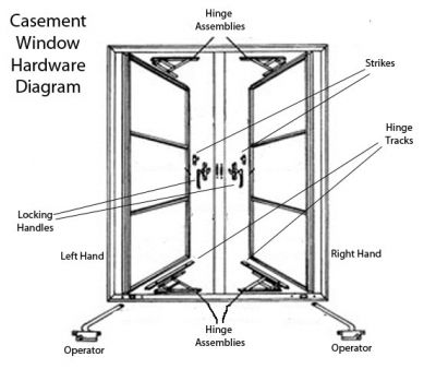 How To Repair A Casement Window For The Home Pinterest
