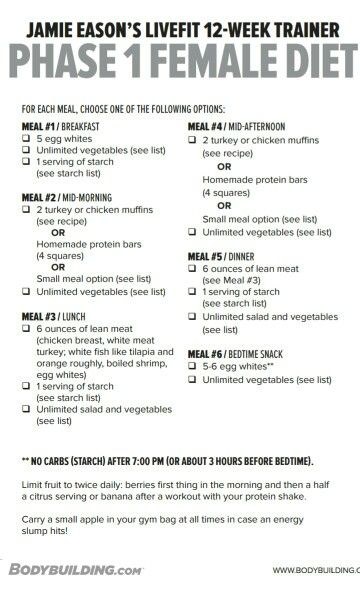 Jamie Eason S Food Plan