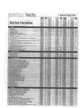 Mcdonald S Menu And Nutrition Facts Pdf Nutrition Facts Mcdonald Menu Nutrition