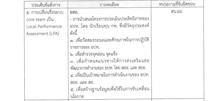 ข้อกฎหมาย ระเบียบ หนังสือสั่งการ ท้องถิ่นไทย แบบประเมิน - performance assessment