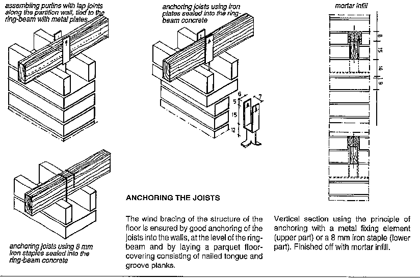 Timber Beam Joint To Brick Wall Tim Với Google