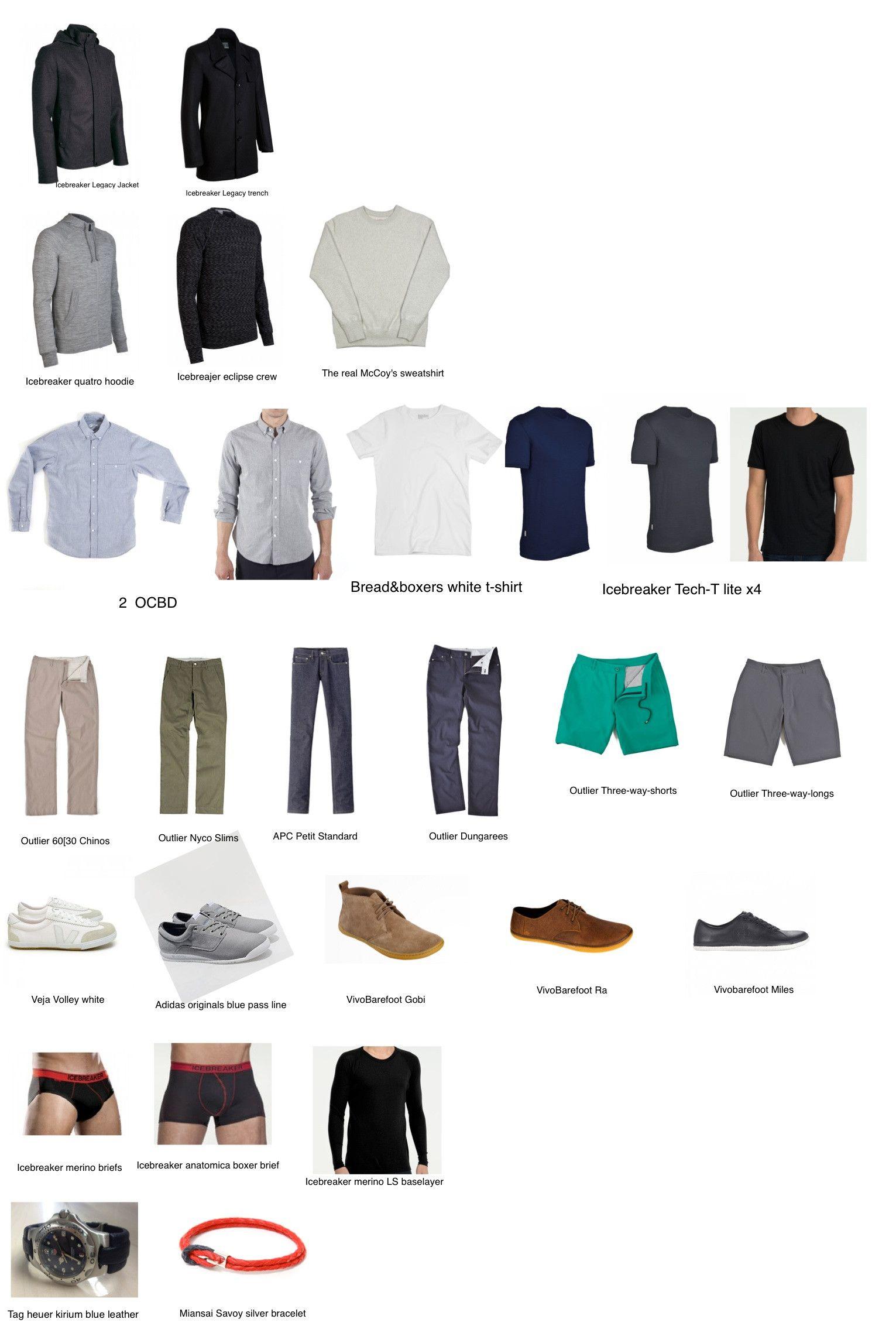Men 39 s minimalist wordrobe wardrobes men 39 s fashion and for Minimalist essentials