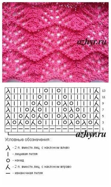 64e54e3262727f1e632918e57c76cfdc.jpg   Knitting   Pinterest ...