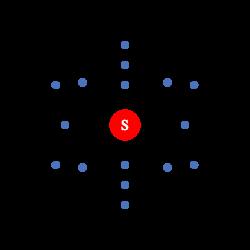 S Sulfur Element Information: Facts, Properties, Trends