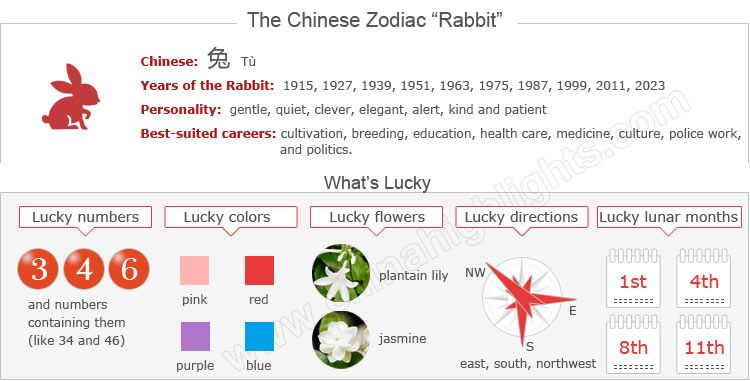 The Year Of The Rabbit Chinese Zodiac Sign For 1951 1963 1975 1987 1999 2011 Chinese Zodiac Signs Year Of The Tiger Chinese Zodiac
