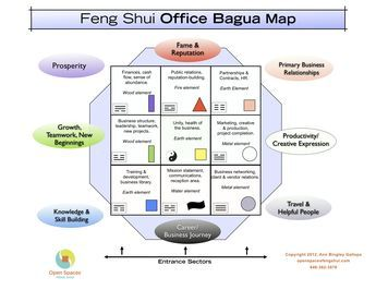 Fengshui good office feng shui when you move to a new space