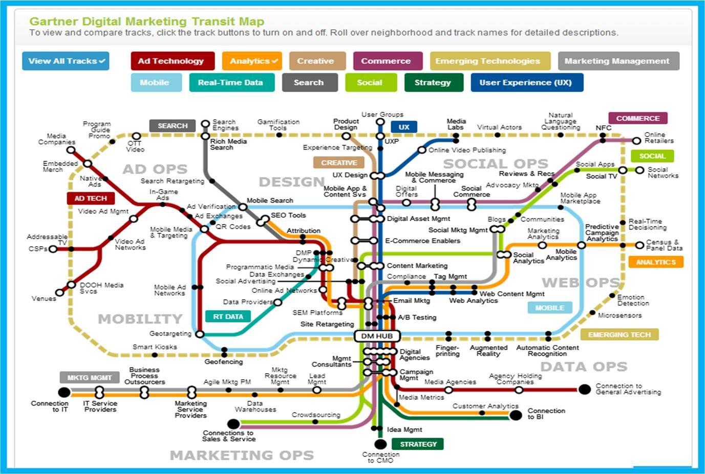 Dorian Hermosa On Plan De Metro Marketing Et Cours Marketing