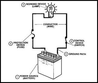basic components of a Circuit Electronics circuit