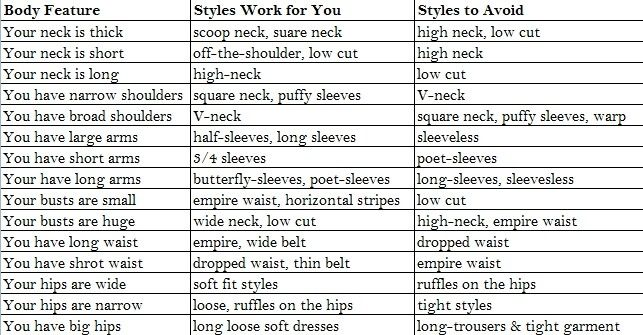 http://www.andytailor.com/blog/wp-content/uploads/2014/01/choose-style-based-on-your-body-features.jpg