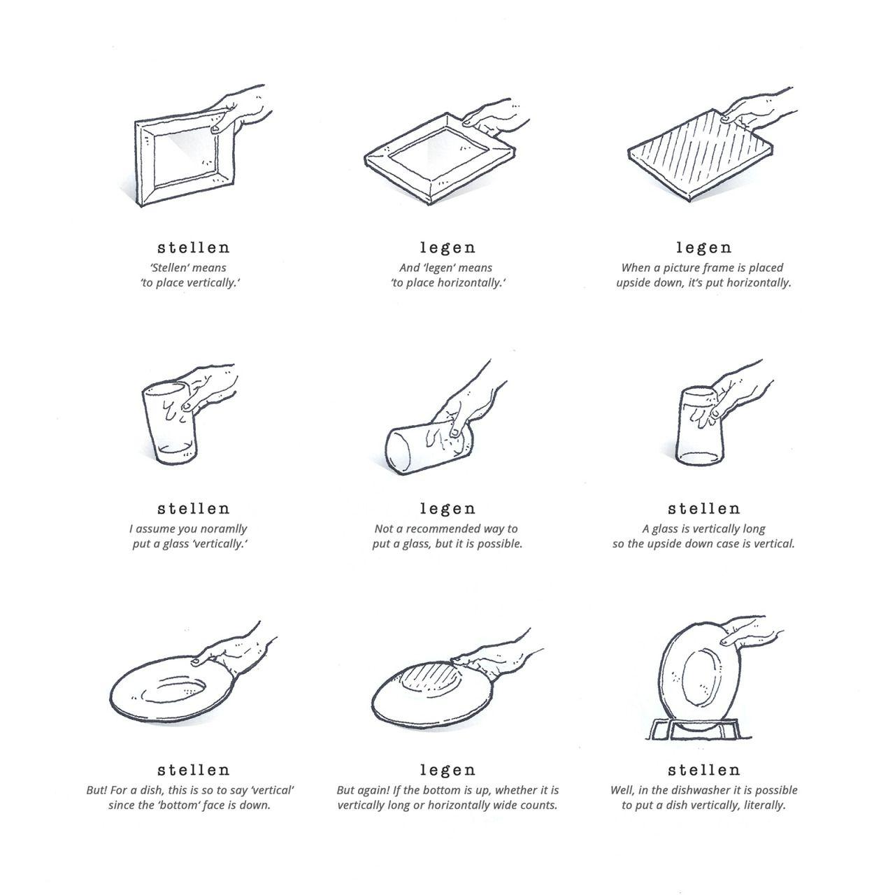 daily dose of german handgezeichnetesdeutsch 14. Black Bedroom Furniture Sets. Home Design Ideas