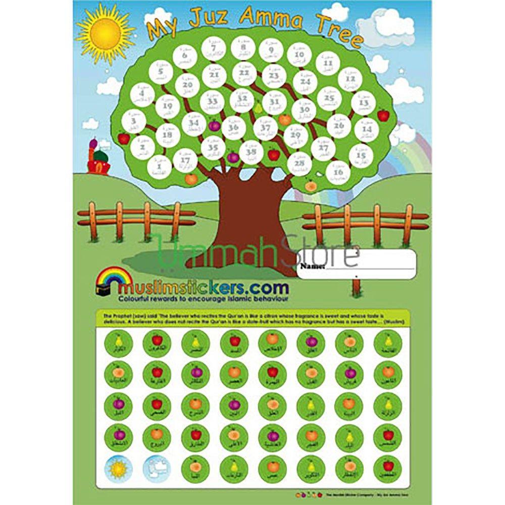 juz amma tree - Google Search | kids development | Sticker