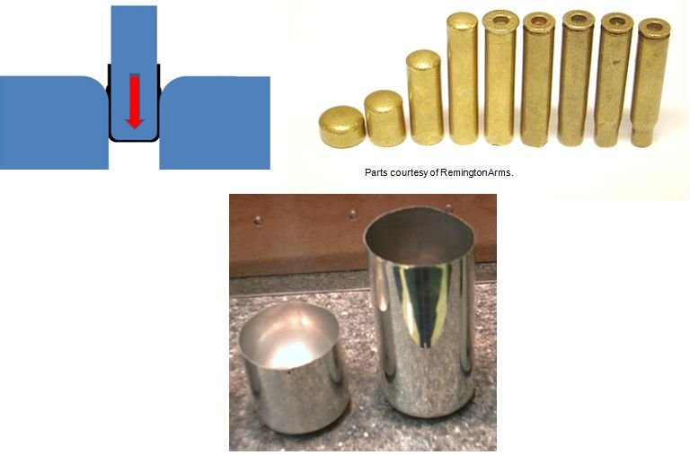How Are Bending Flanging Coining Embossing Stretching Curling Hemming Ironing Necking And Drawing Related Th Metal Stamping Metal Forming Sheet Metal
