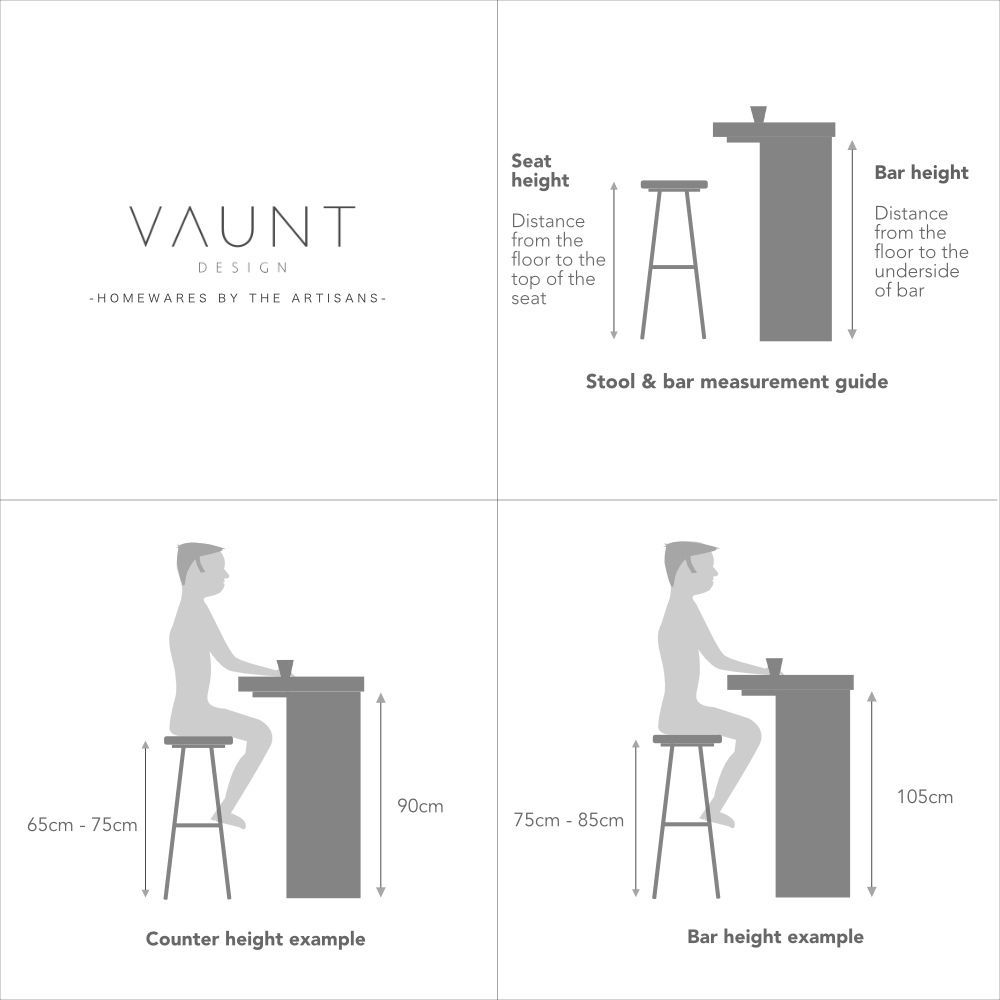 Bar Stool Height Calculator A Bar Stool Buying Guide In 2020