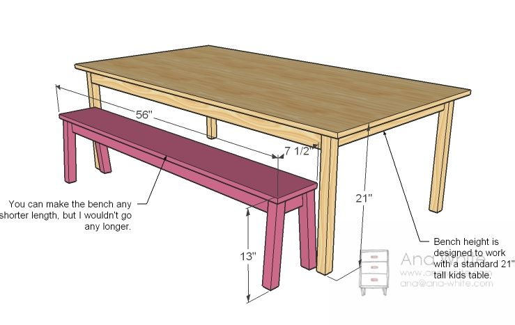 Build The Bitty Bench Dining Room Bench Cottage Furniture Diy Dining