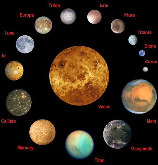 size of planets and moons in solar system - photo #15