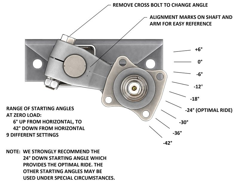 This Attribute Allows You To Modify The Ride Height Of Your