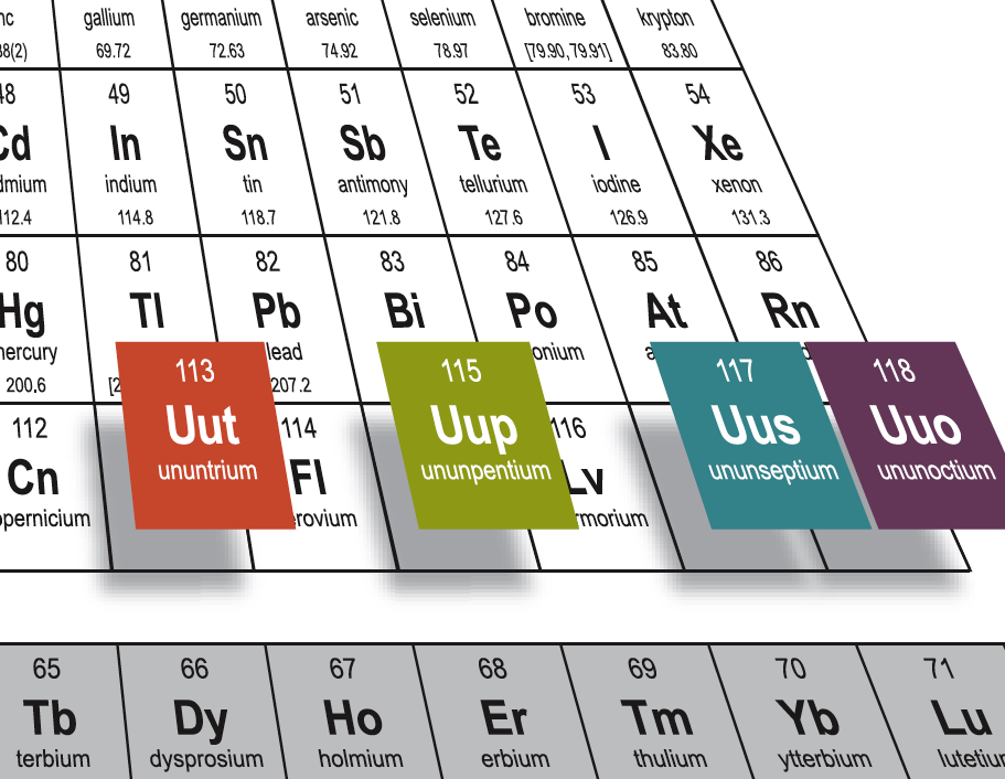 provisional recommendations for public review iupac is naming the four new elements nihonium periodic tablechemistrythe - Periodic Table Of Elements Discovery