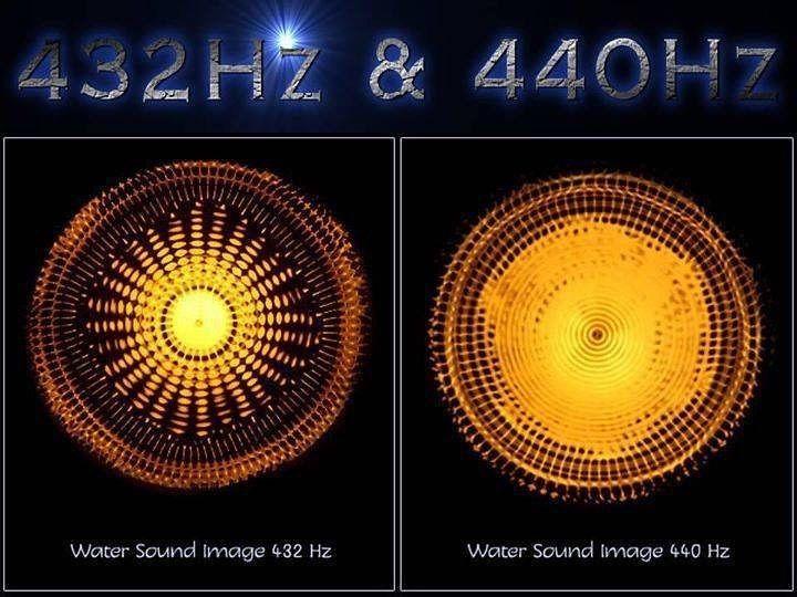 """Jain 108 Academy's Instagram profile post: """"432 Hz Versus 440 Hz The Cosmic 432 Diameter Moon is 2,160 miles (432 x 5) Diameter Sun is 864,000 miles (432,000 x 2) Half of the day is…"""""""