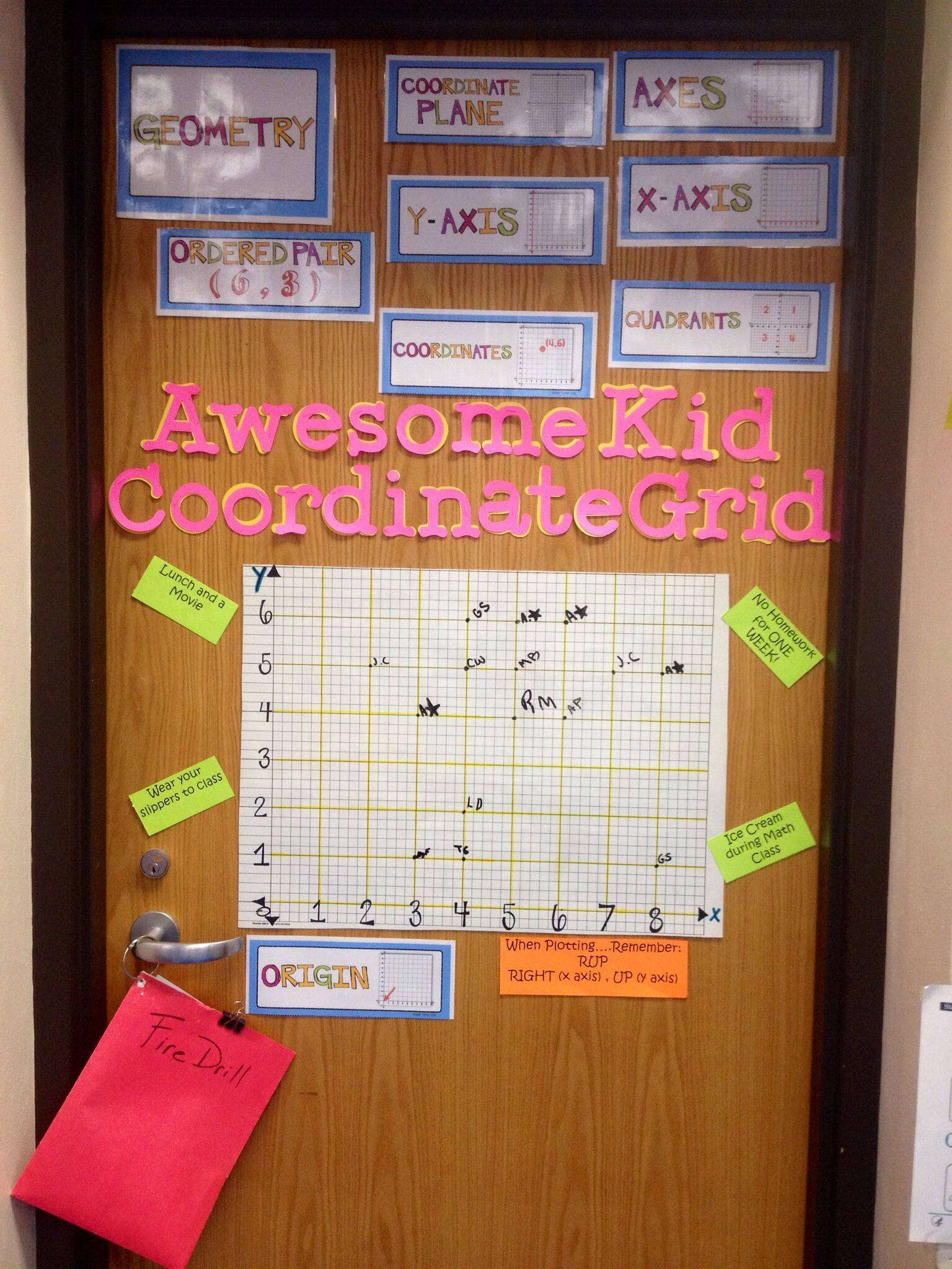 Awesome Kid Coordinate Grid A Fourth And Fifth Grade Core Standard Is To Be Able To Plot