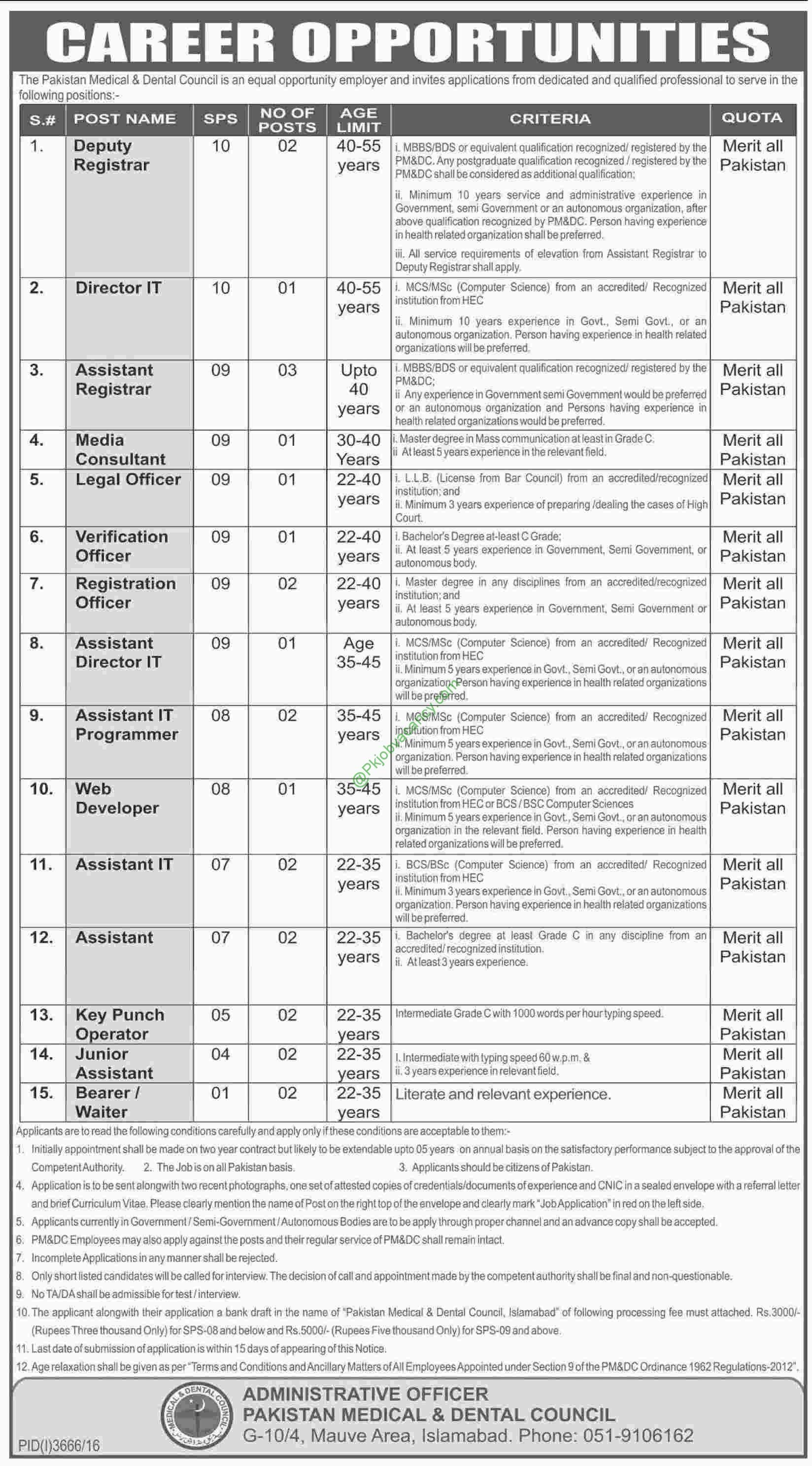 Pakistan Medical & Dental Council PMDC Jobs 2017 Latest
