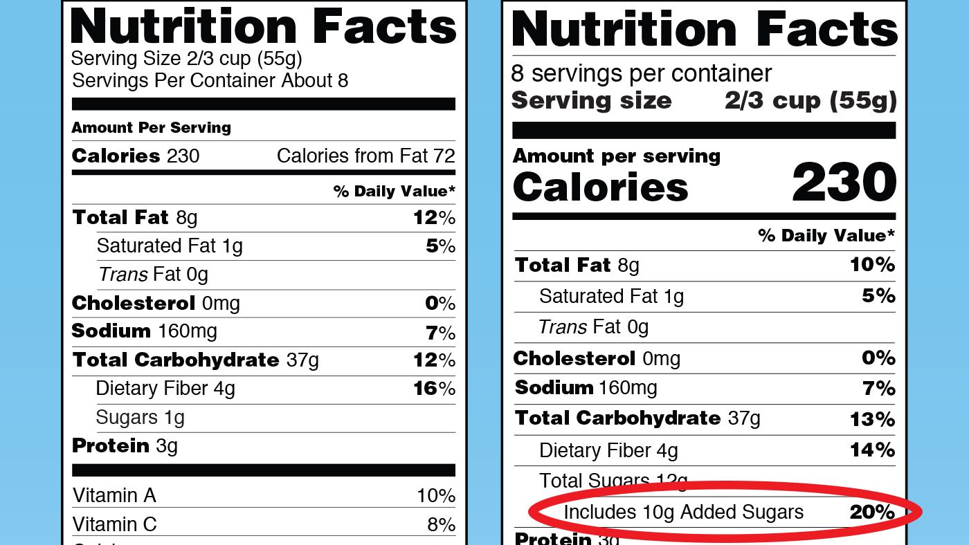 An Added Sugar Label Is On The Way For Packaged Food
