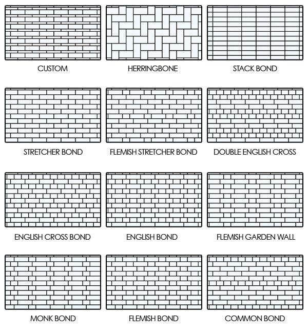 tile patterns Pinteres