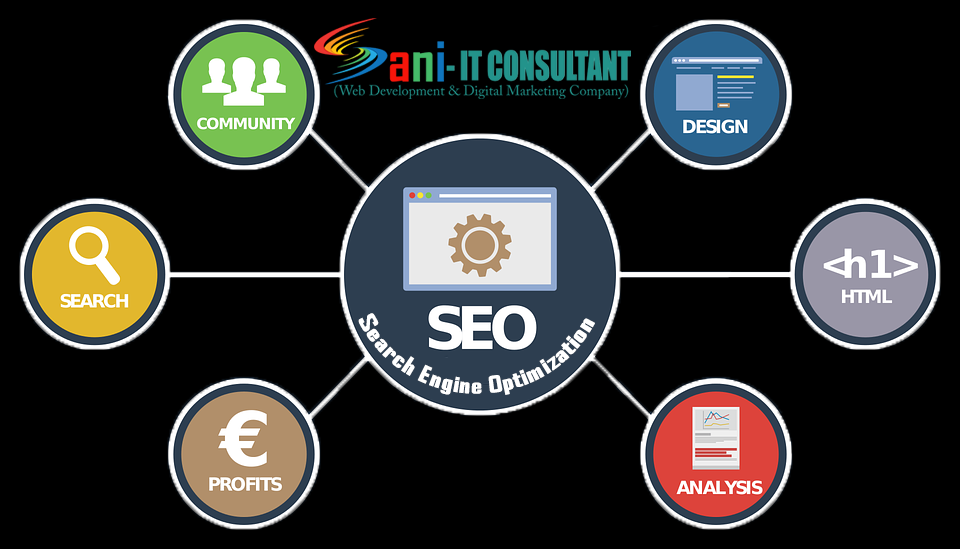 Search Engine Optimization IF you're looking for the Authentic Traffic on your Website. We are the Best Affordable SEO Company in Lahore. Boost your Website Traffic and Gain New Customers.  For more info contact us:  _______________