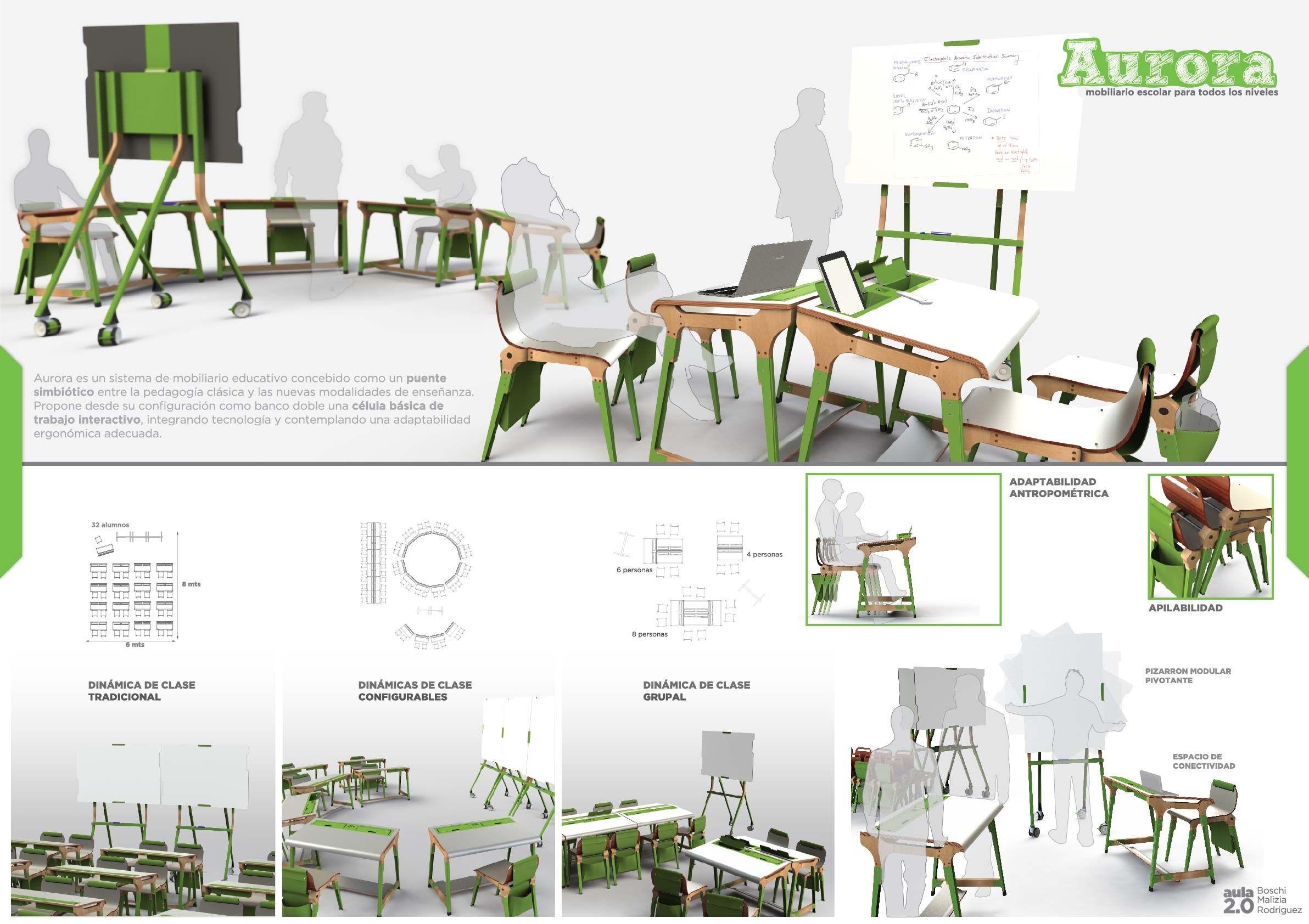 Aurora - mobiliario escolar para todos los niveles by Lewita Malizia ...