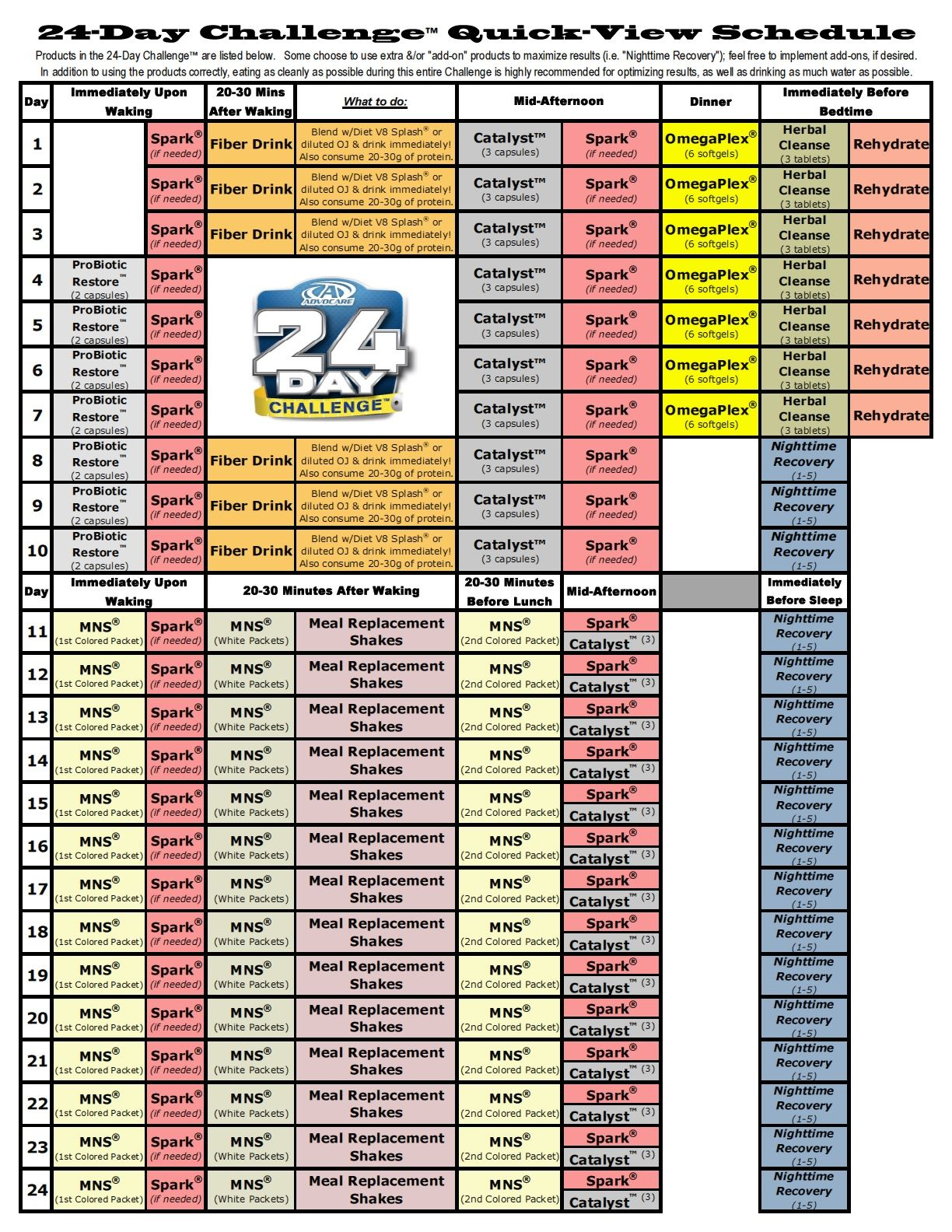 AdvoCare 24 Day Challenge Guide. You can get your 24 Day Challenge ...