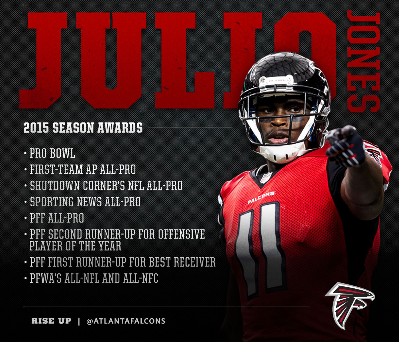 Coffee And Clips A Look At Jones Accolades Atlanta Falcons Memes Atlanta Falcons Pictures Atlanta Falcons Quotes