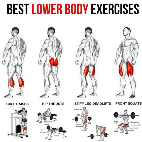 Top 5 Muscle Building Workouts You Should Be Doing Exercices Pour Hommes Exercice Exercices Bas Du Corps