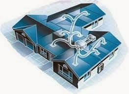 Ducted Air Conditioning Benefits Ducted Air Conditioning