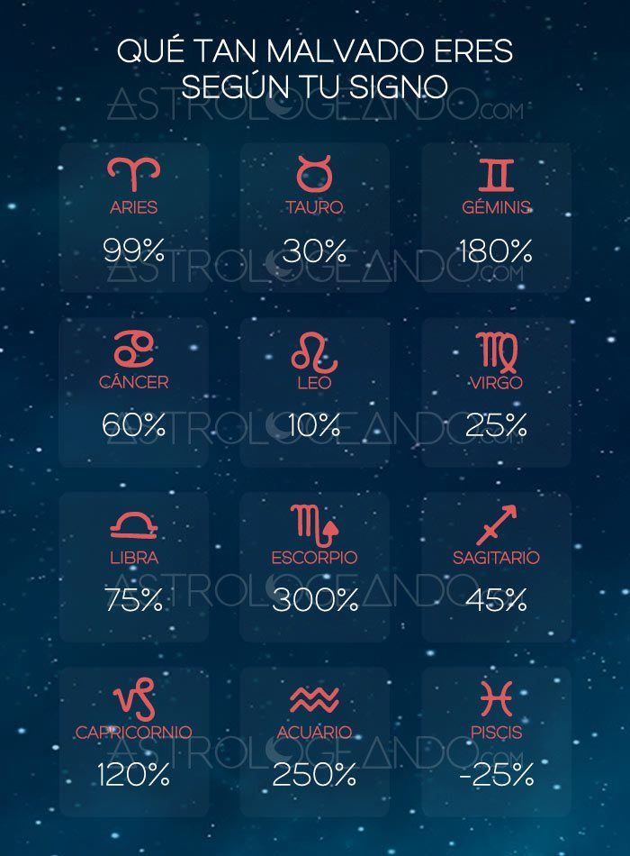 February 5 Zodiac - Full Horoscope Personality