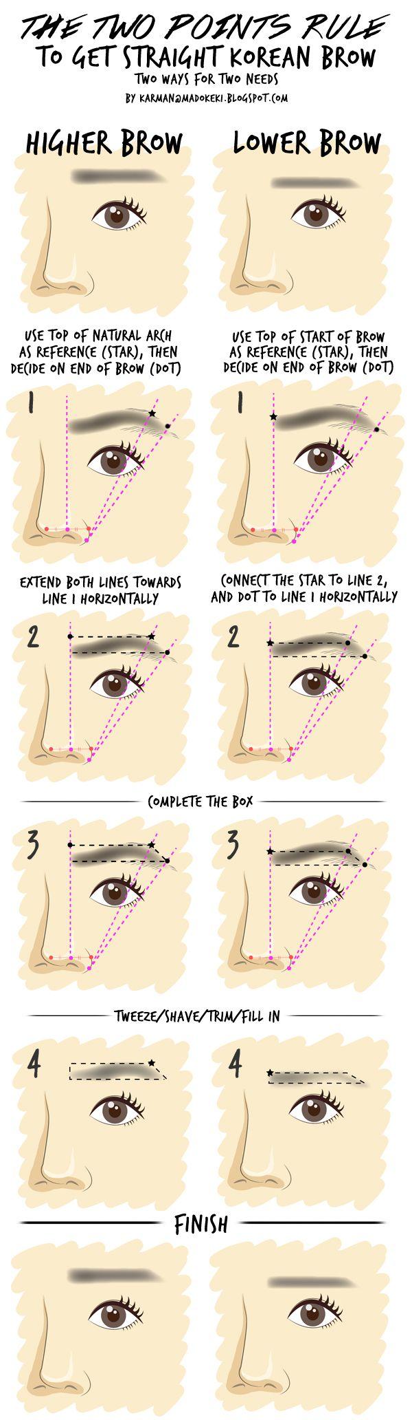 How To Shape And Groom Eyebrow For Beginners Madokeki Makeup