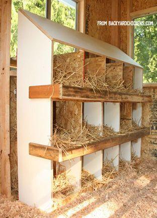 15+ Chicken Nesting Box Hacks   Chickens   Chicken barn ...