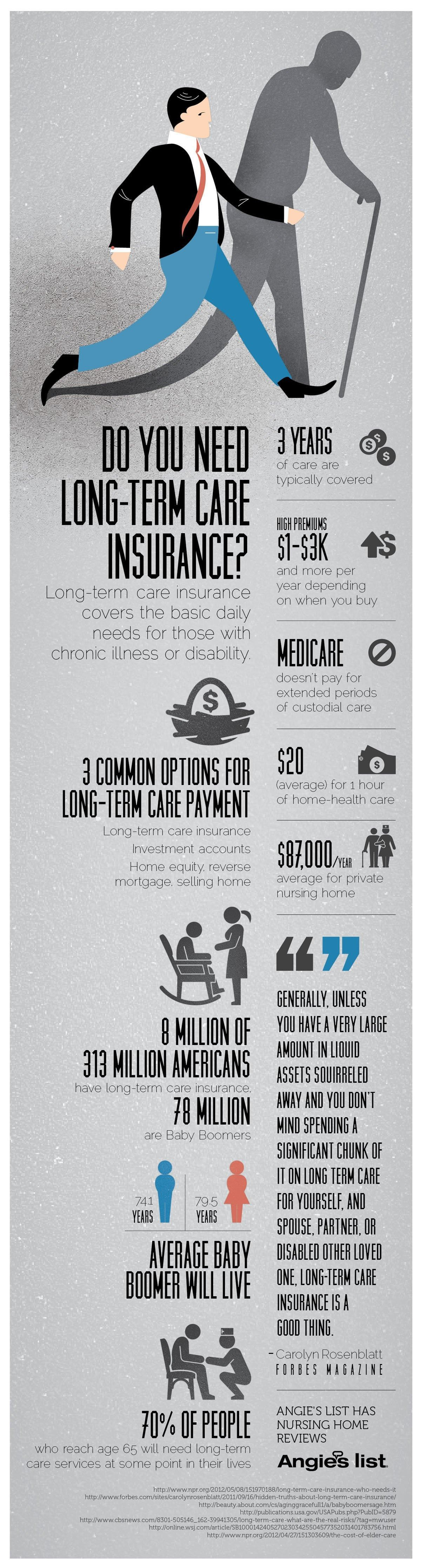 Do you need long term care insurance? Longtermcare