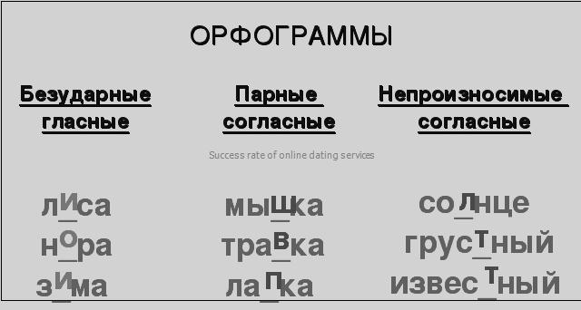 ICQ rencontres en ligne