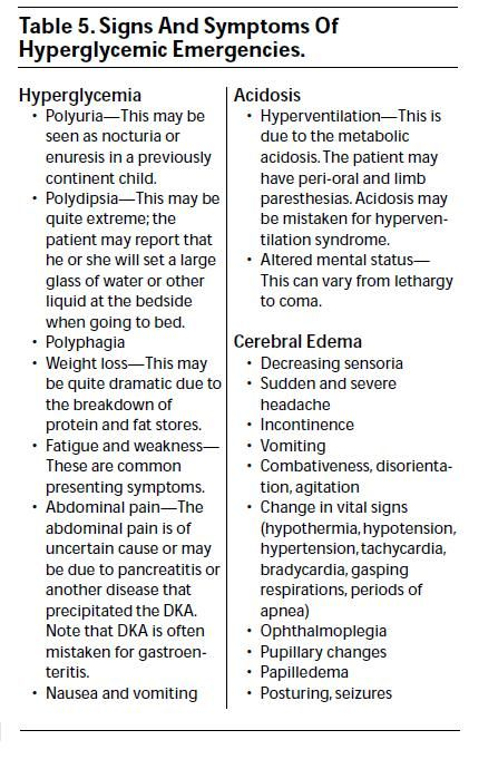 signs and symptoms of hyperglycemia pdf