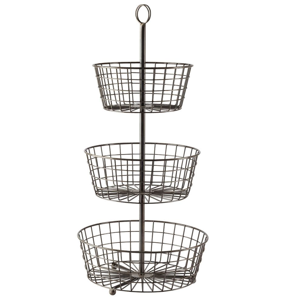 Fine 3 Tier Wire Basket Stand Images - The Best Electrical Circuit ...