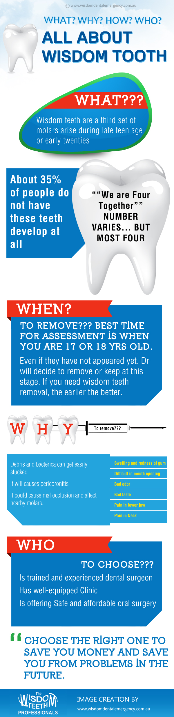 How Much Does Wisdom Teeth Removal Cost With Tricare ...