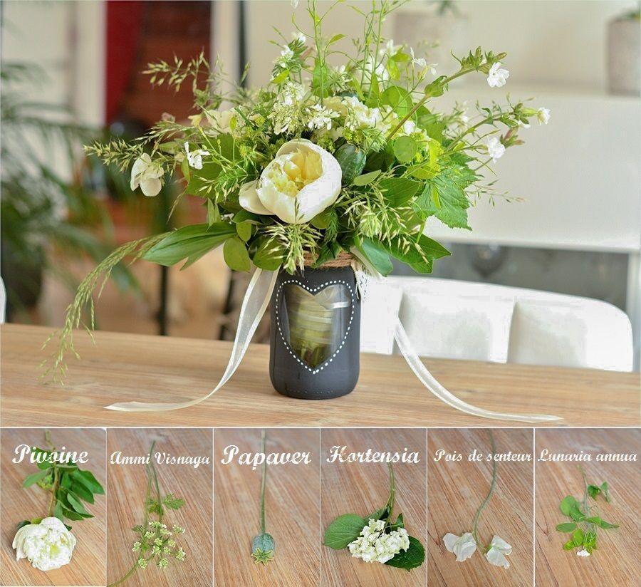 Diy le vase ardoise pour vos num ros de table diy - Numero de table pour restaurant ...