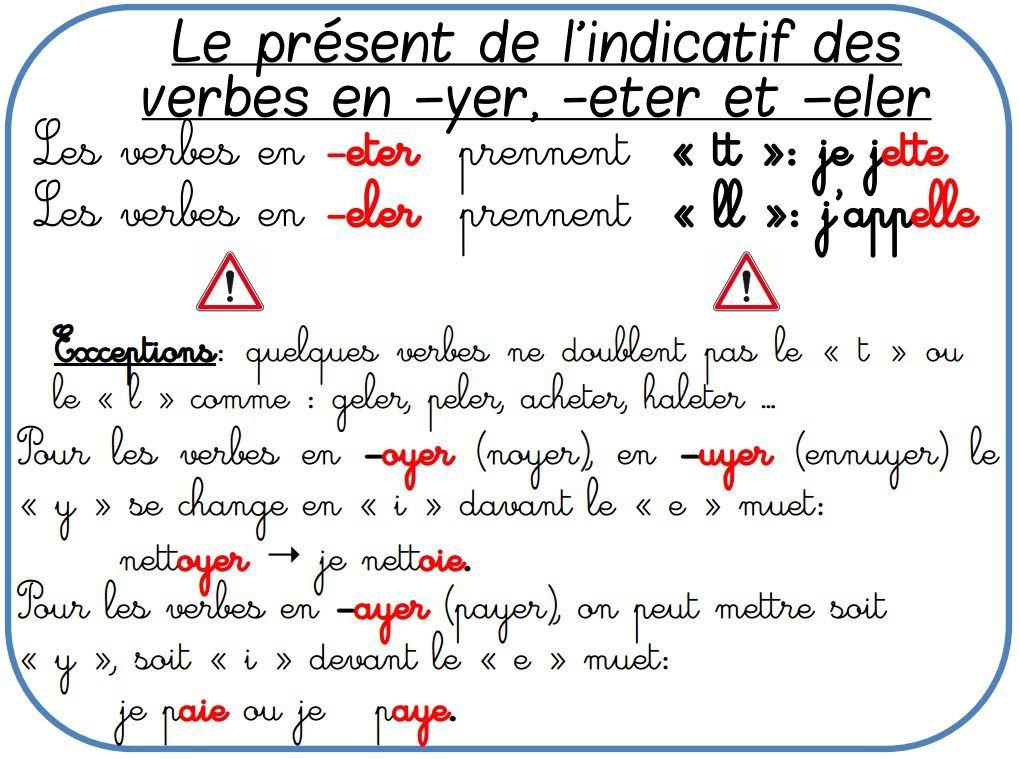 Francais Ressources Pour Les Enseignants De Cm2 Verbe Enseignement Apprendre Le Francais