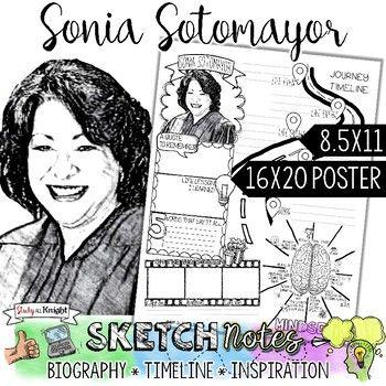 Sonia Sotomayor WomenS History Biography Timeline Sketchnotes