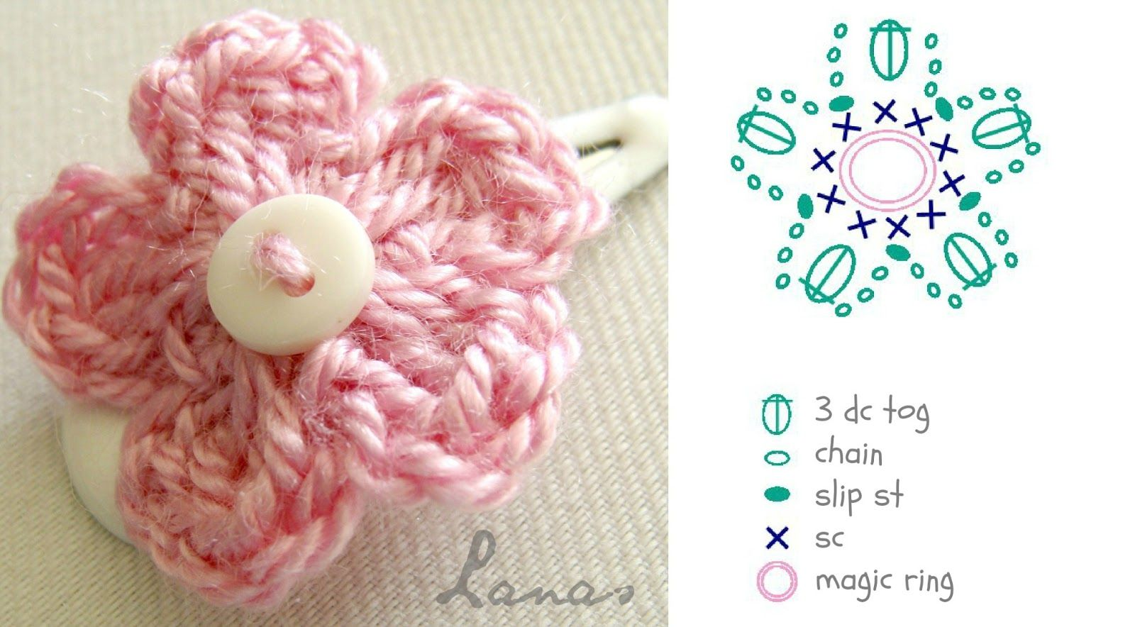 Lanas de Ana: HOW TO: Simple Flower Hairclips - written pattern also ...