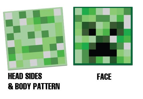 graphic about Minecraft Printable Creeper identify Minecraft Printable Dress Fixed Gown up tips Minecraft