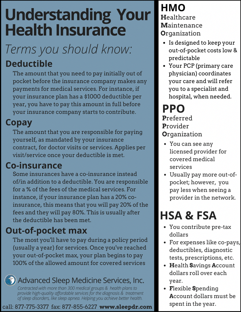 Request Our Guide To Understanding Your Insurance With Images Co Insurance Health Insurance Health Insurance Cost
