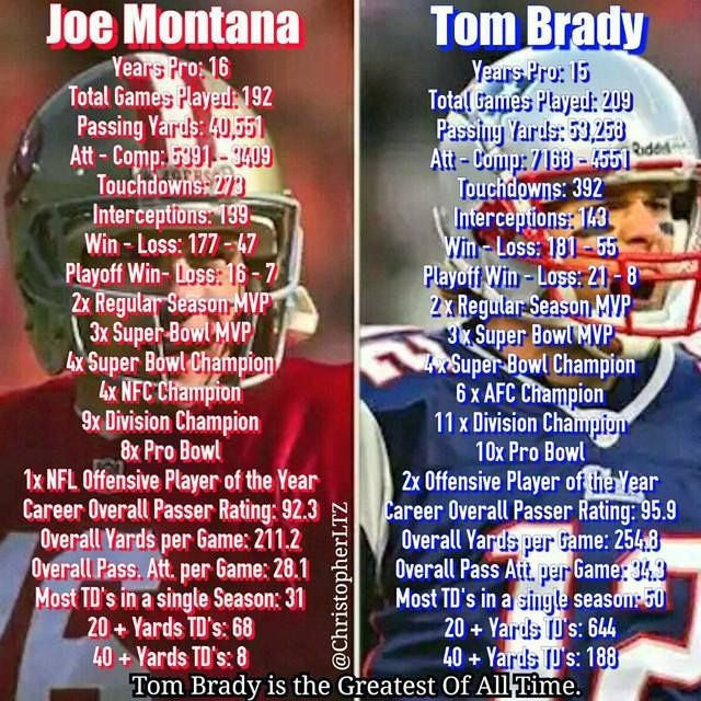 Brady vs. Montana stats