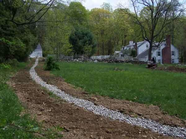 Ground drainage systems ground drainage systems for Ground drainage system